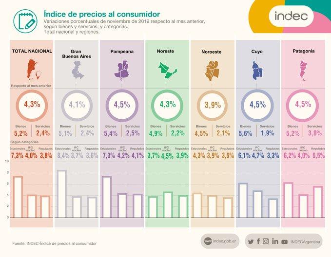 infografia_ipc_12_19